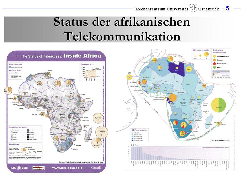 Status der afrikanischen Telekommunikation