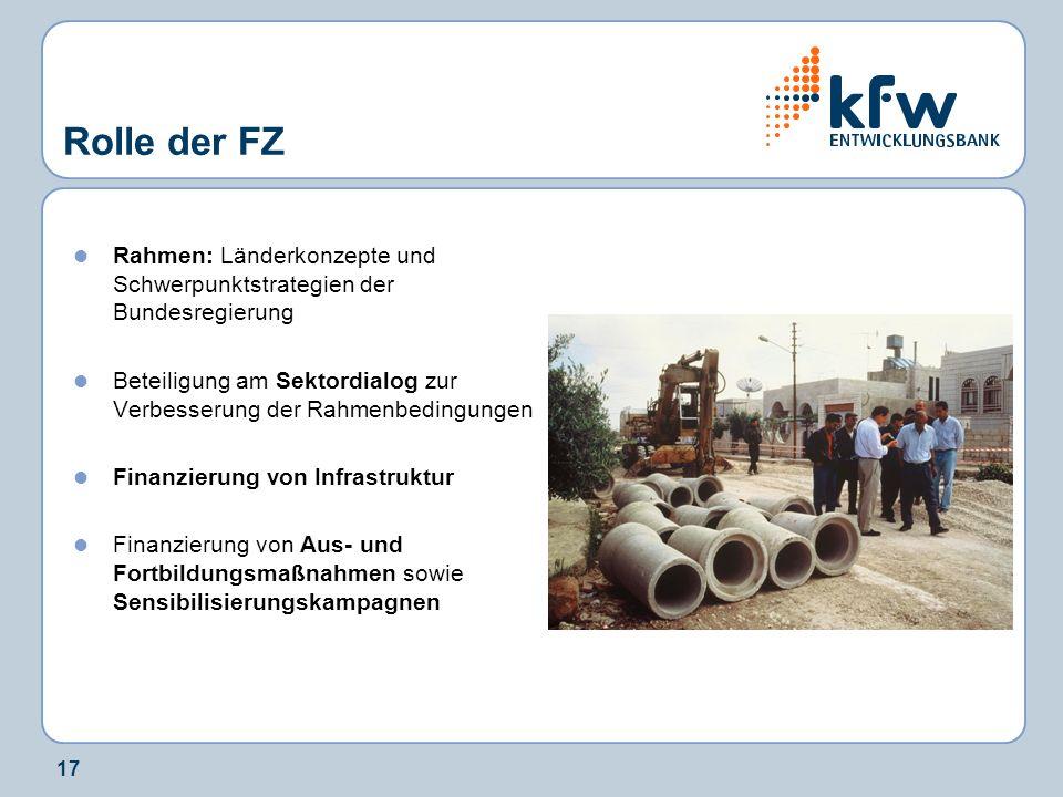 Rolle der FZ Rahmen: Länderkonzepte und Schwerpunktstrategien der Bundesregierung.