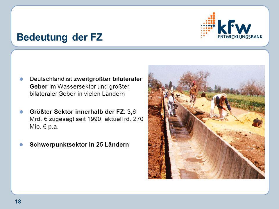 Bedeutung der FZ Deutschland ist zweitgrößter bilateraler Geber im Wassersektor und größter bilateraler Geber in vielen Ländern.