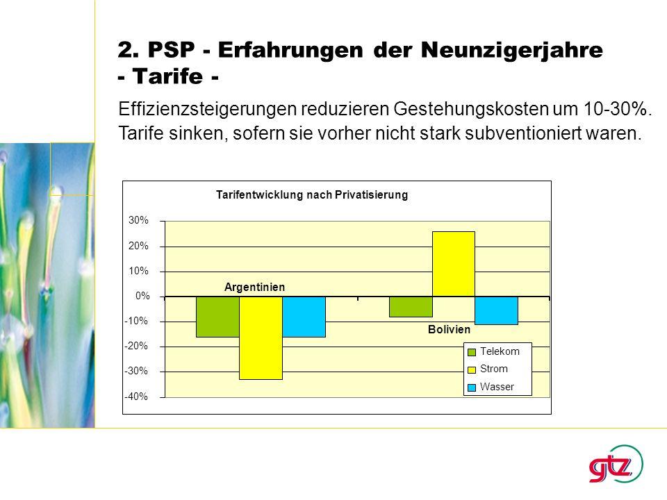 2. PSP - Erfahrungen der Neunzigerjahre - Tarife -