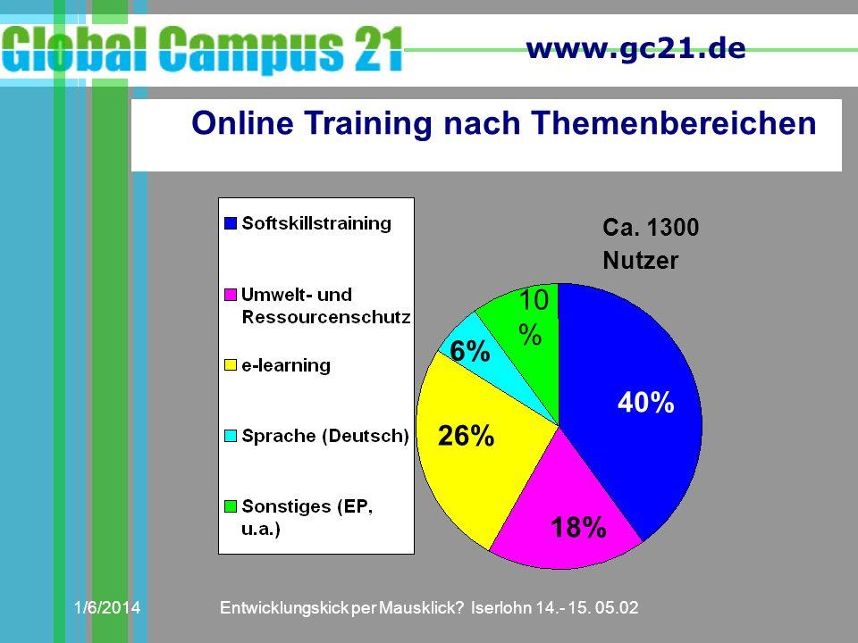 Online Training nach Themenbereichen