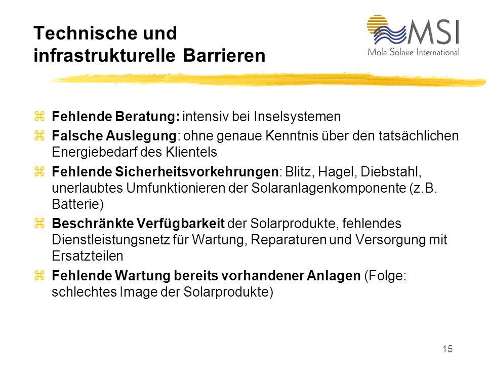 Technische und infrastrukturelle Barrieren