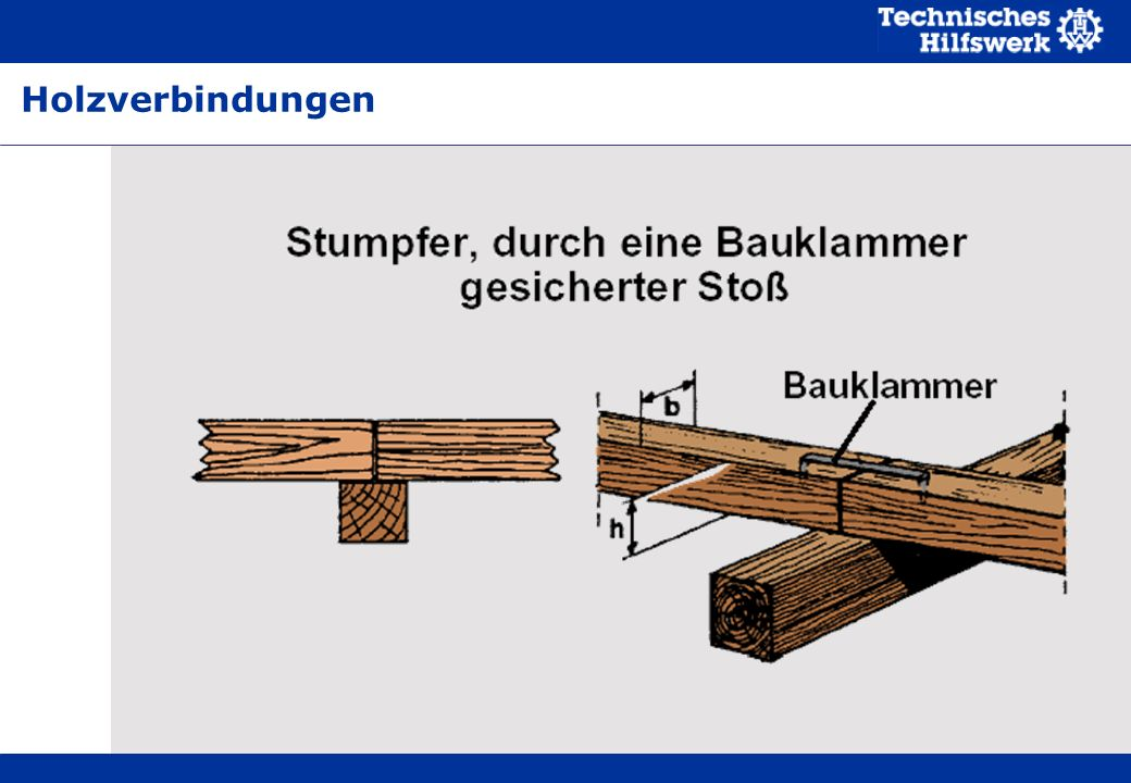 Holzverbindungen Zu lose gefahrenen Sägeketten