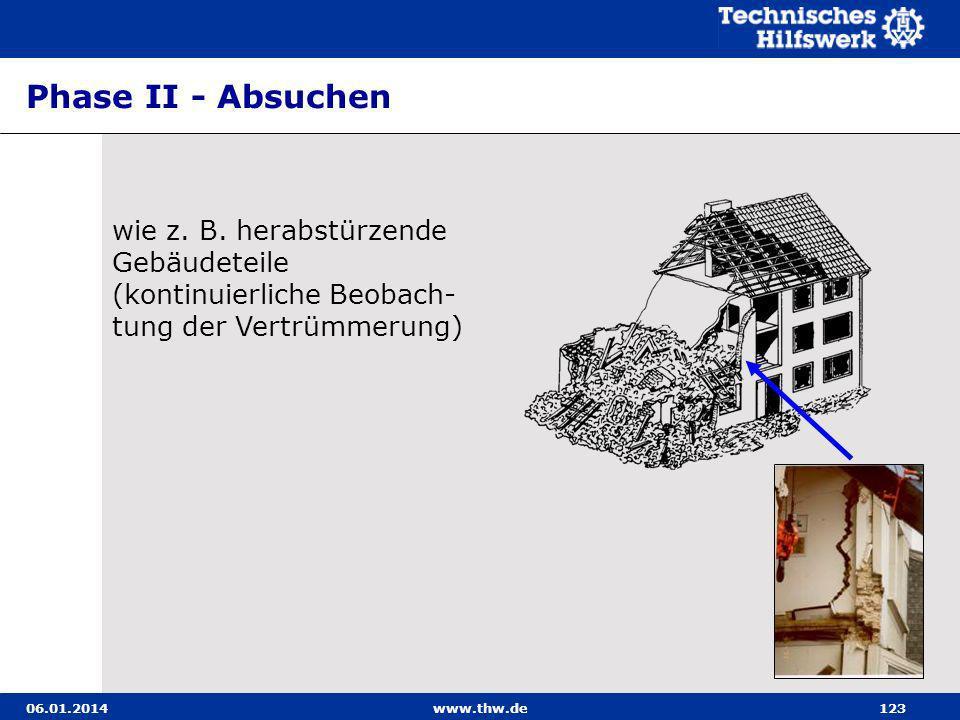 Phase II - Absuchen wie z. B. herabstürzende Gebäudeteile
