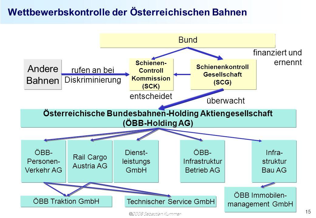 Wettbewerbskontrolle der Österreichischen Bahnen
