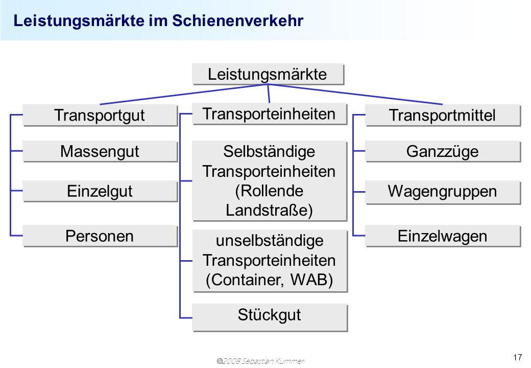 Leistungsmärkte im Schienenverkehr