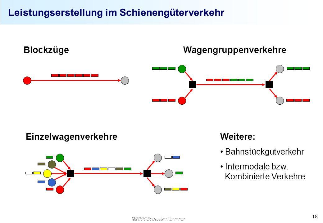 Leistungserstellung im Schienengüterverkehr
