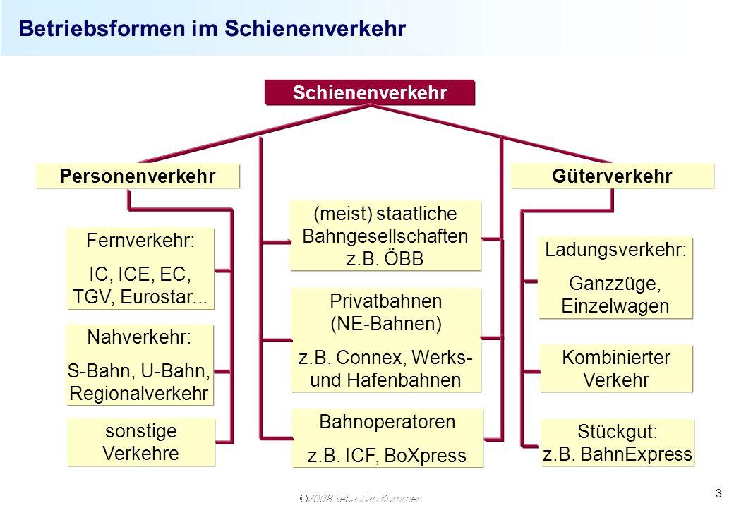Betriebsformen im Schienenverkehr