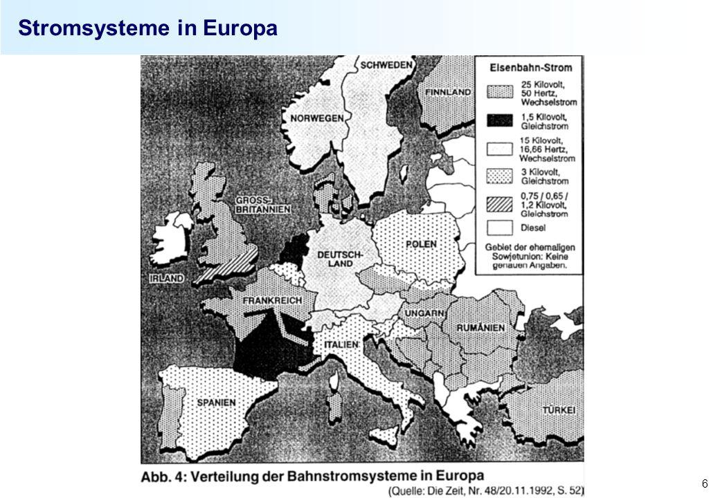 Stromsysteme in Europa