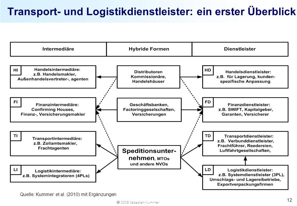 Transport- und Logistikdienstleister: ein erster Überblick
