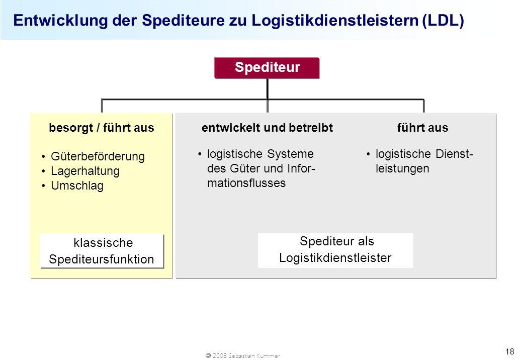 Entwicklung der Spediteure zu Logistikdienstleistern (LDL)