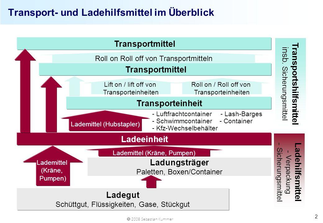 Transport- und Ladehilfsmittel im Überblick