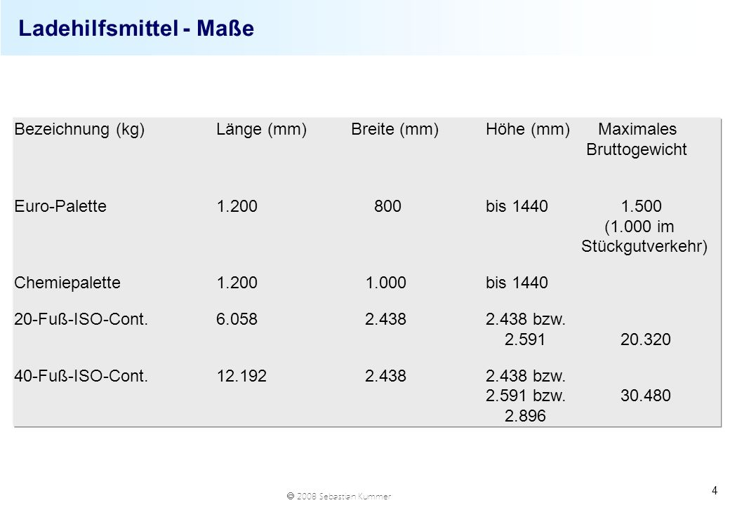 Ladehilfsmittel - Maße