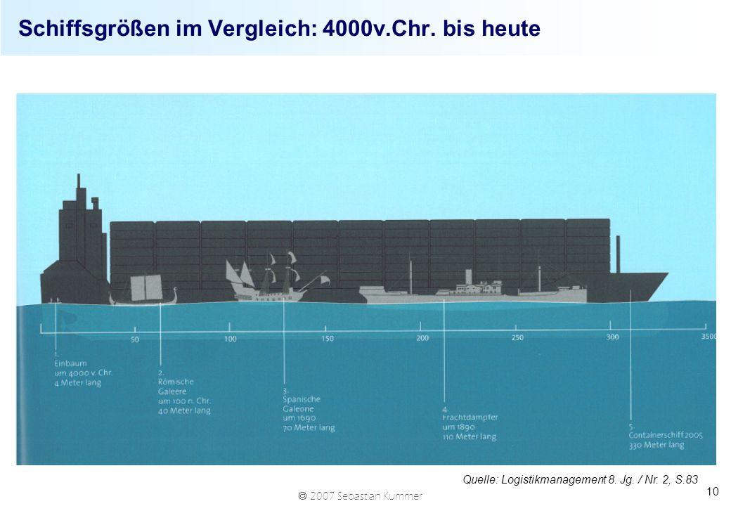Schiffsgrößen im Vergleich: 4000v.Chr. bis heute