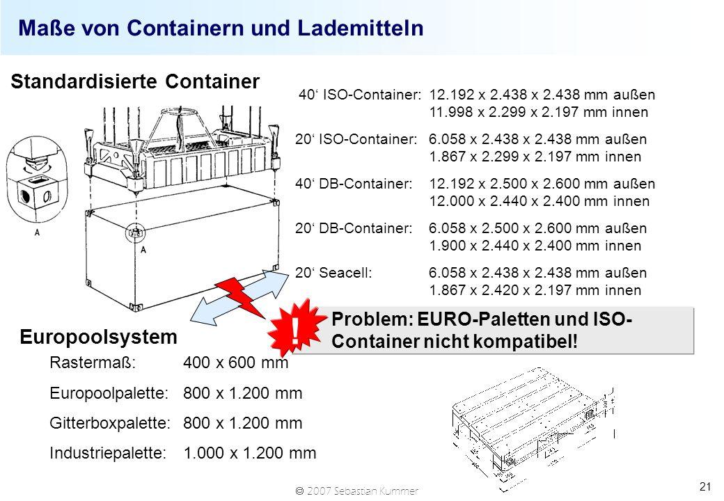 Maße von Containern und Lademitteln