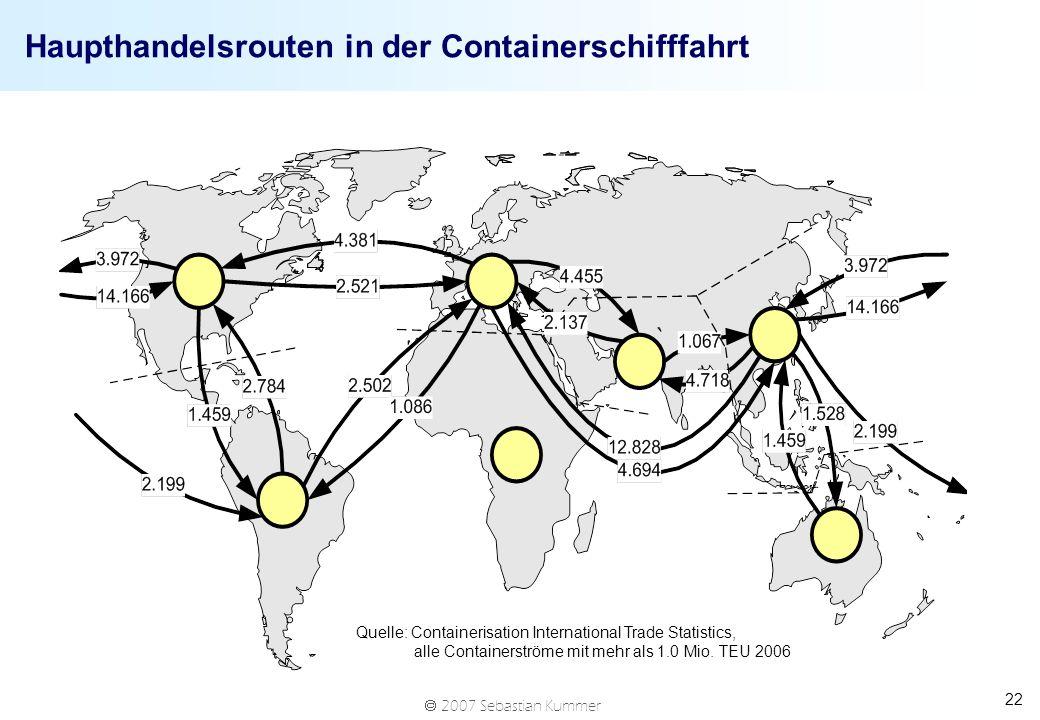 Haupthandelsrouten in der Containerschifffahrt