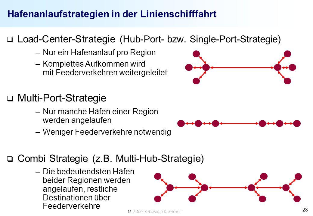 Hafenanlaufstrategien in der Linienschifffahrt