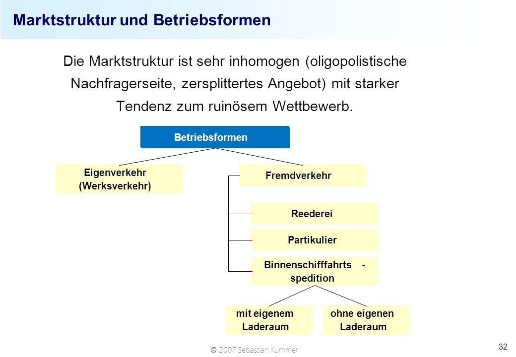 Marktstruktur und Betriebsformen