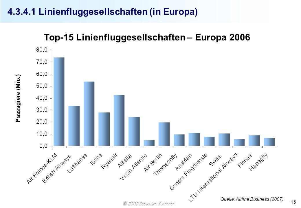 4.3.4.1 Linienfluggesellschaften (in Europa)