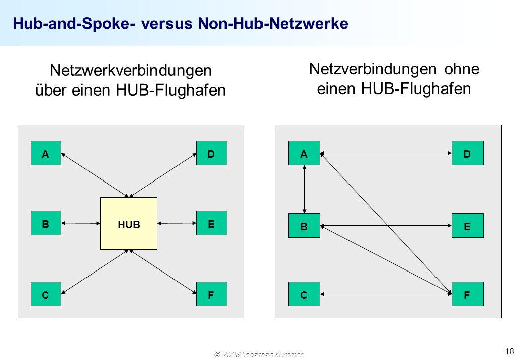 Hub-and-Spoke- versus Non-Hub-Netzwerke