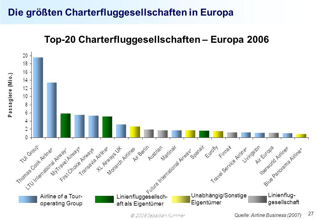 Die größten Charterfluggesellschaften in Europa