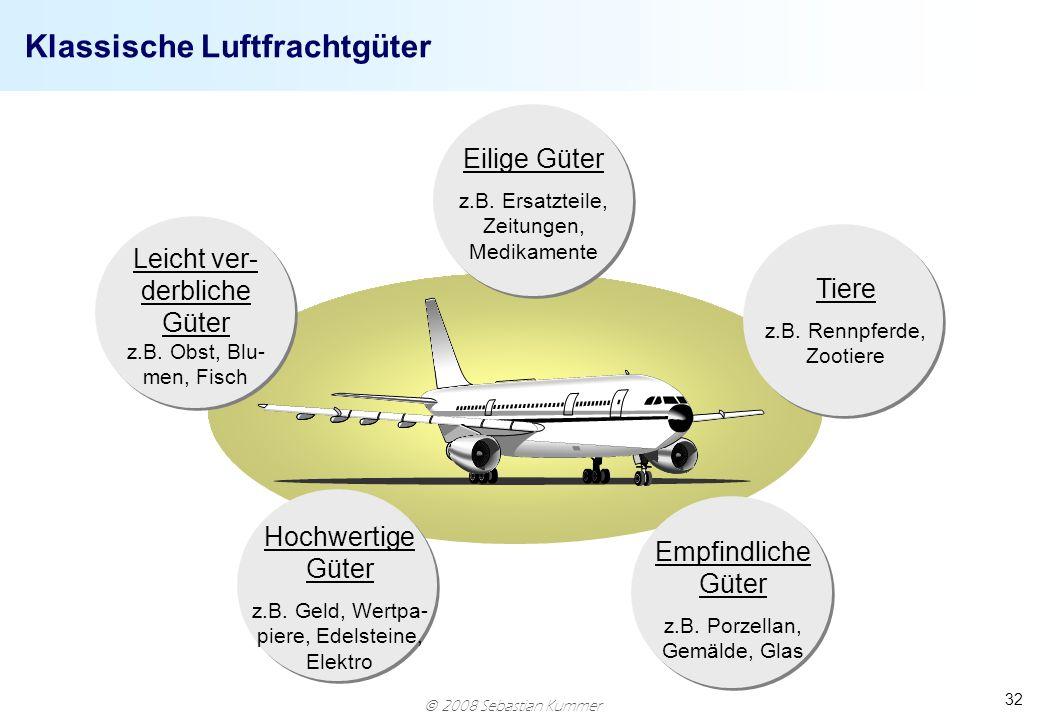Klassische Luftfrachtgüter