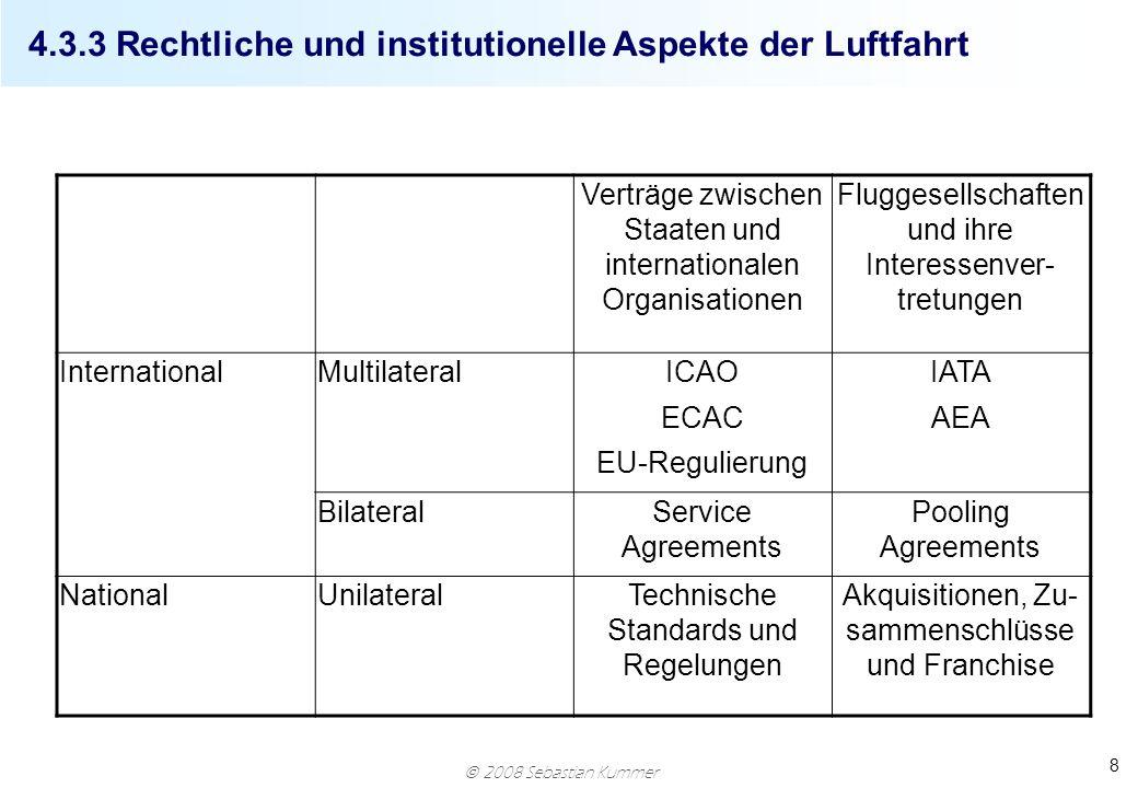 4.3.3 Rechtliche und institutionelle Aspekte der Luftfahrt