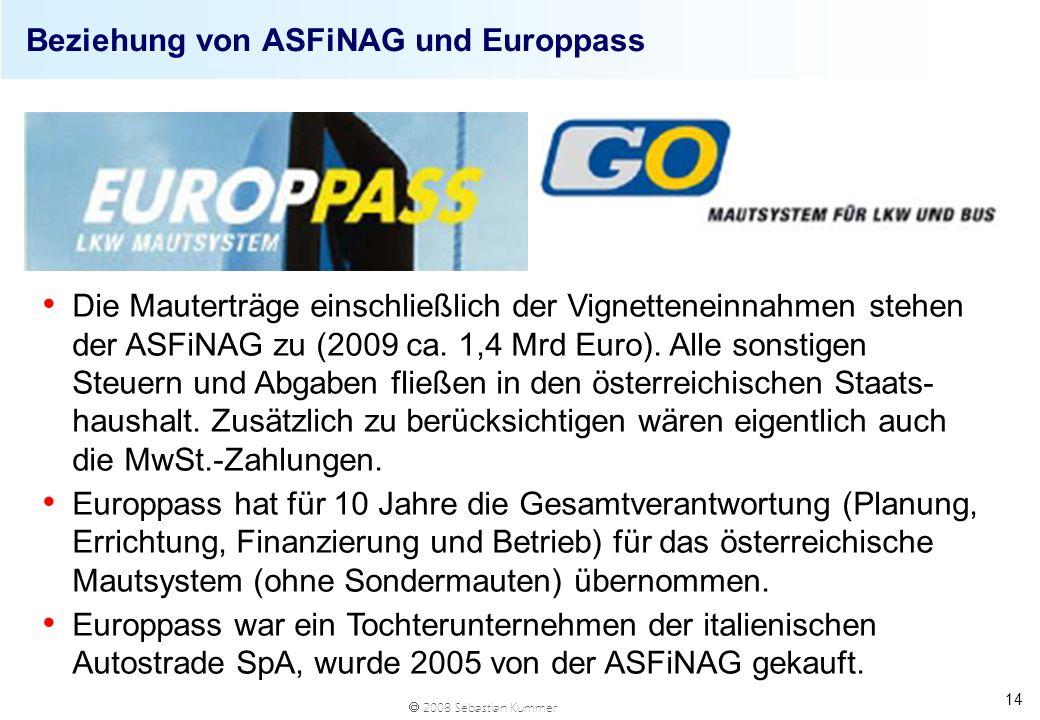 Beziehung von ASFiNAG und Europpass