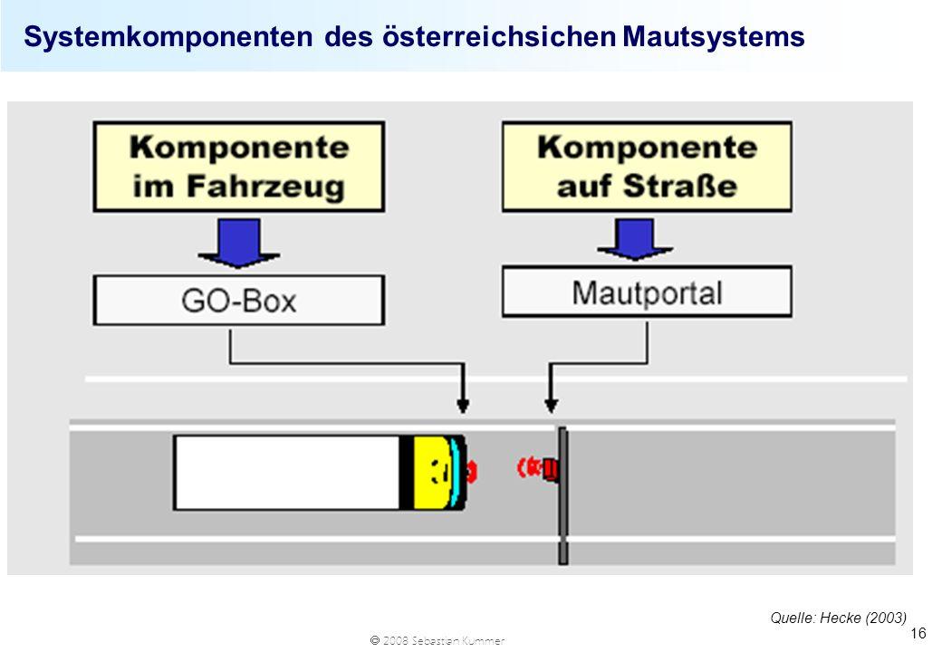 Systemkomponenten des österreichsichen Mautsystems