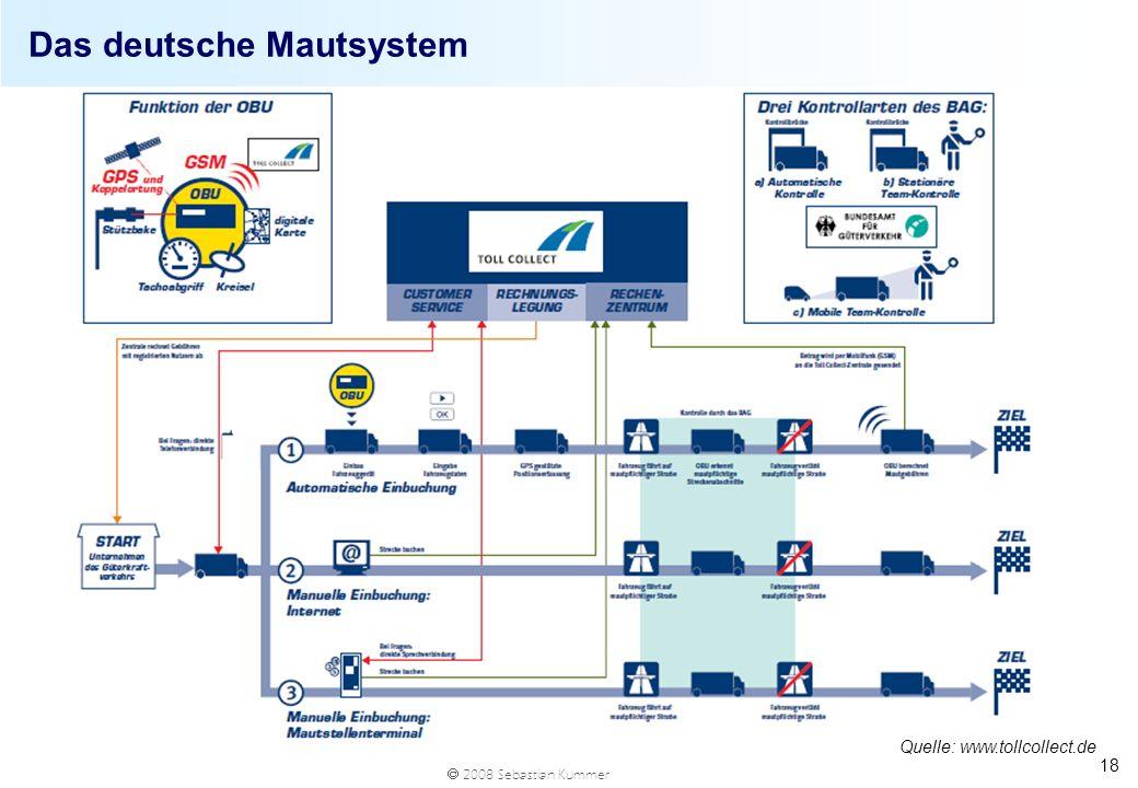 Das deutsche Mautsystem