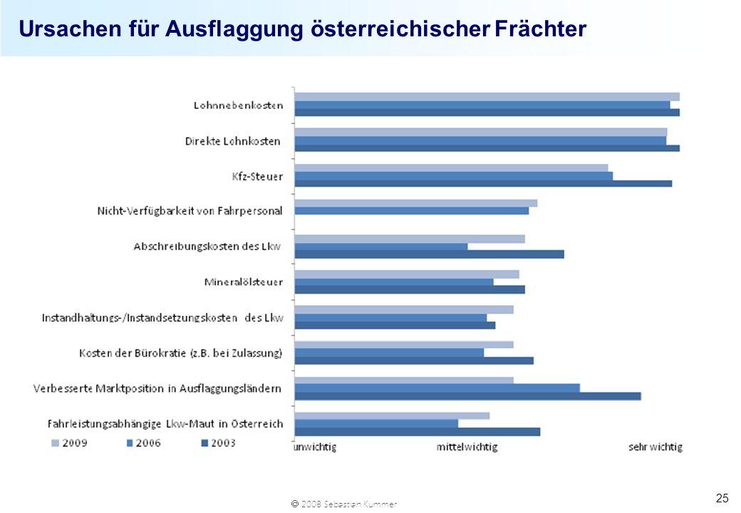 Ursachen für Ausflaggung österreichischer Frächter