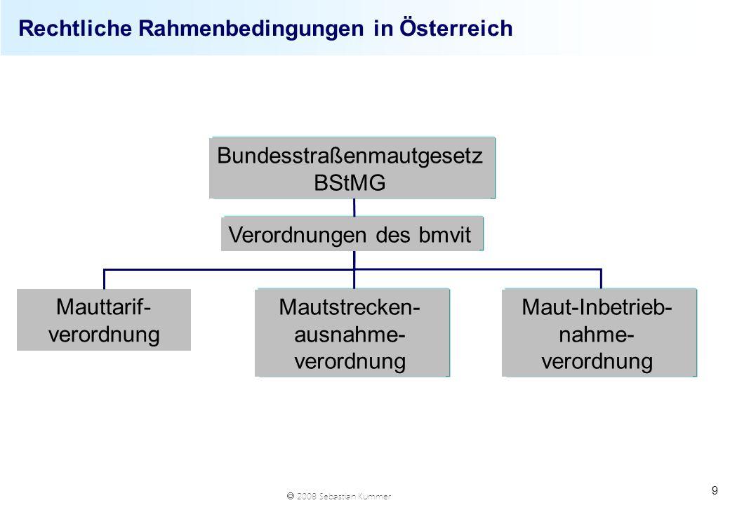 Rechtliche Rahmenbedingungen in Österreich