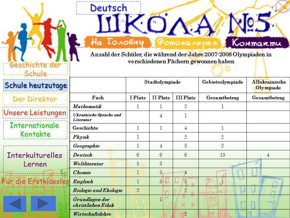 Allukrainische Olympiade