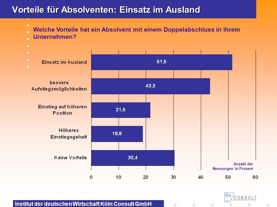 Vorteile für Absolventen: Einsatz im Ausland