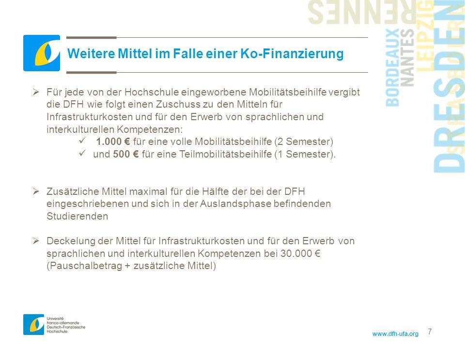 Weitere Mittel im Falle einer Ko-Finanzierung