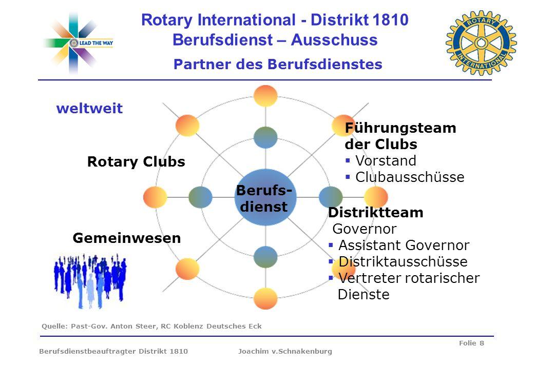 Quelle: Past-Gov. Anton Steer, RC Koblenz Deutsches Eck