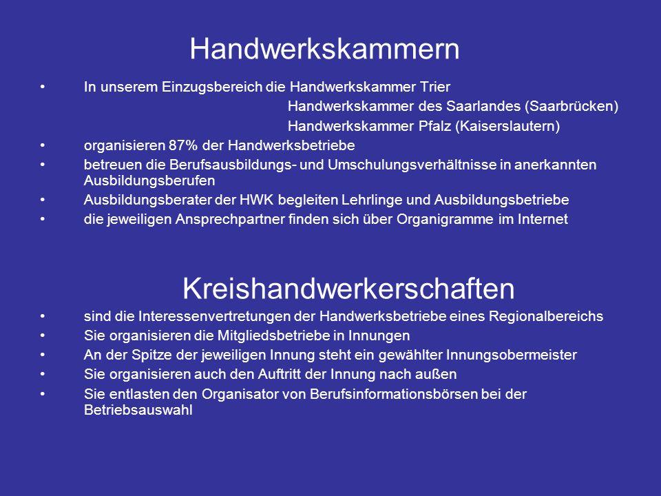 Kreishandwerkerschaften