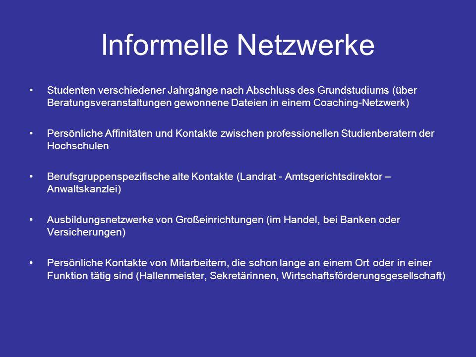 Informelle Netzwerke