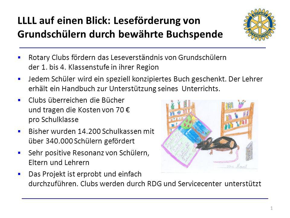 LLLL auf einen Blick: Leseförderung von Grundschülern durch bewährte Buchspende