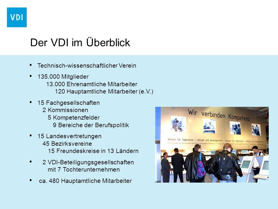 Der VDI im Überblick Technisch-wissenschaftlicher Verein