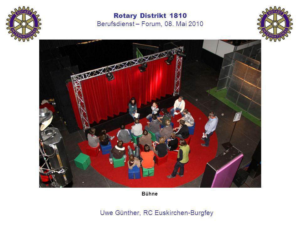 Rotary Distrikt 1810 Berufsdienst – Forum, 08. Mai 2010