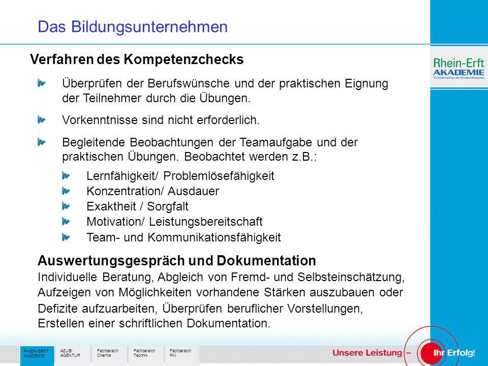 Verfahren des Kompetenzchecks