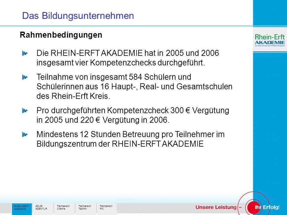 Rahmenbedingungen Die RHEIN-ERFT AKADEMIE hat in 2005 und 2006 insgesamt vier Kompetenzchecks durchgeführt.