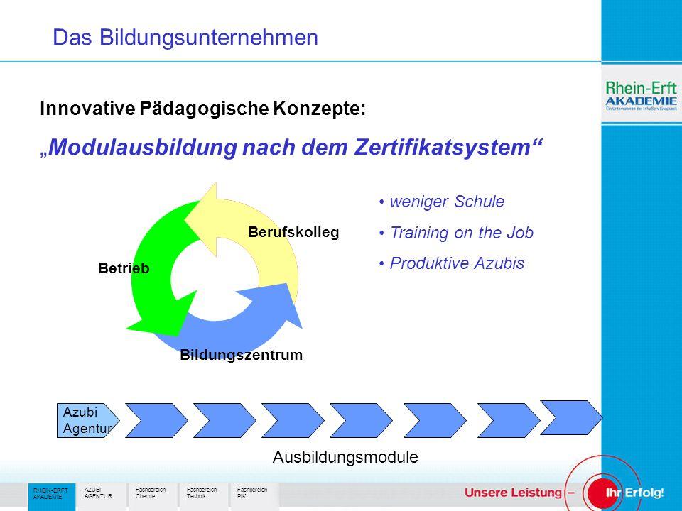 """""""Modulausbildung nach dem Zertifikatsystem"""