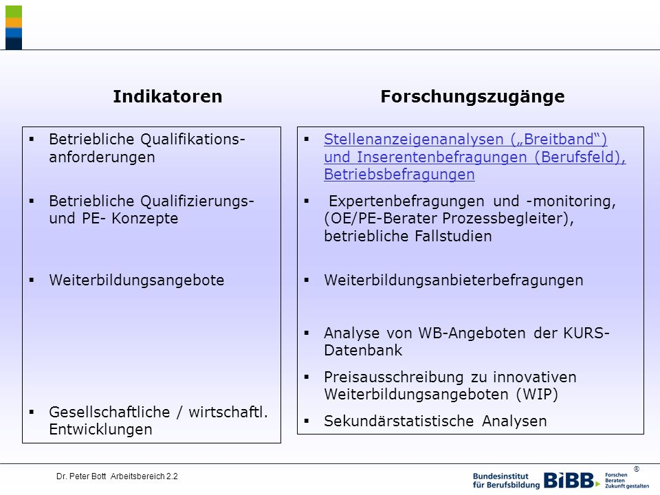 Indikatoren Forschungszugänge