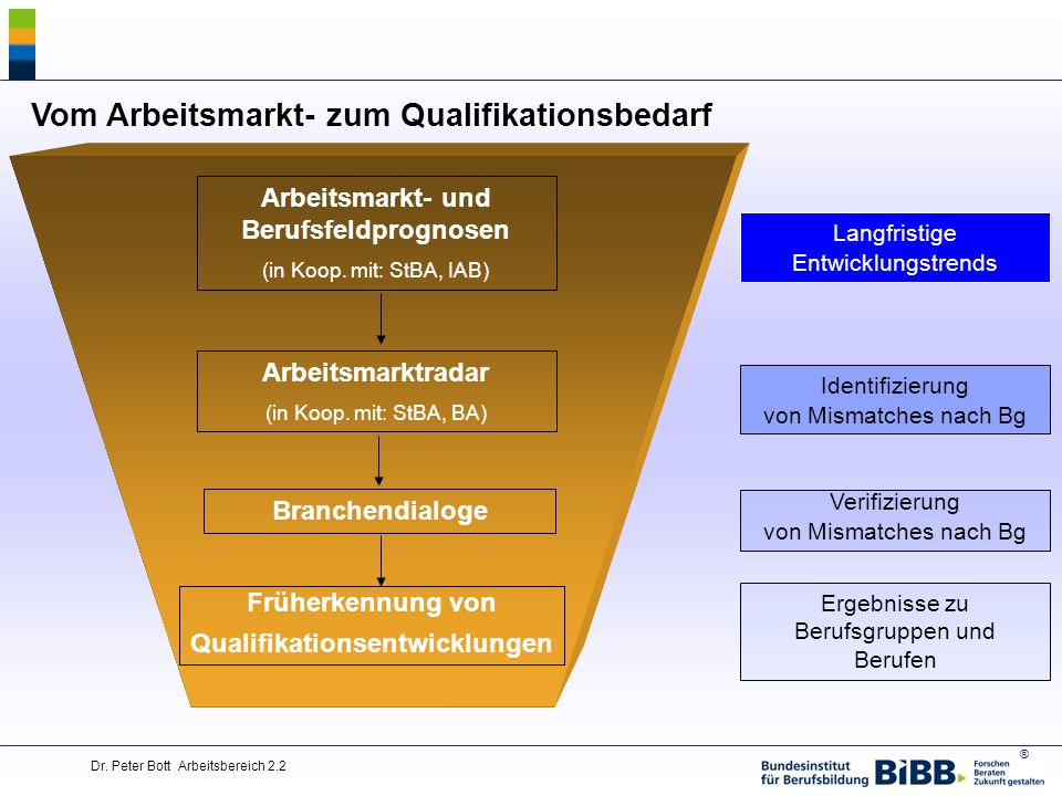 Arbeitsmarkt- und Berufsfeldprognosen Qualifikationsentwicklungen