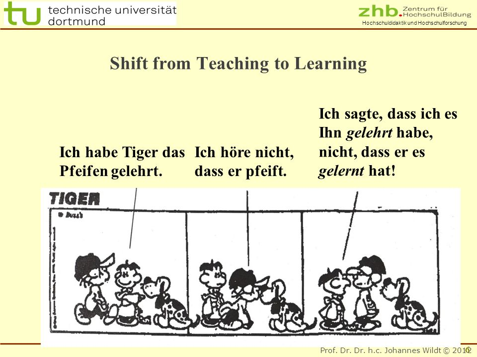 Shift from Teaching to Learning