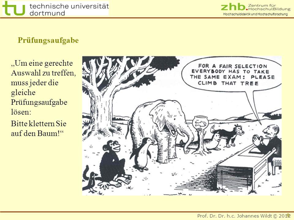 Einführung in die Curriculum-Entwicklung