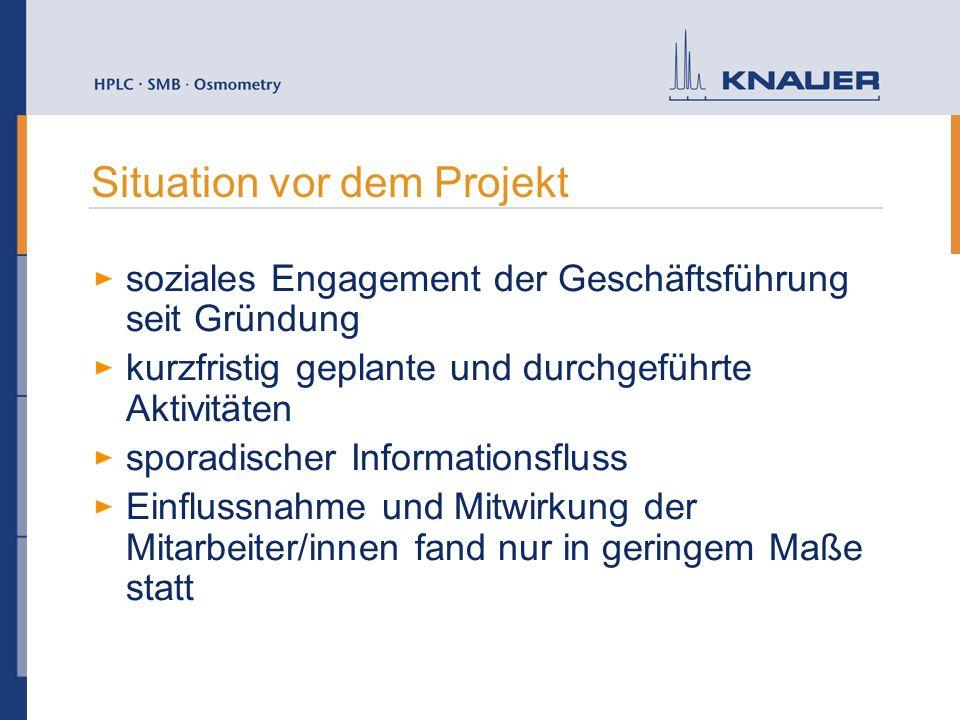 Situation vor dem Projekt
