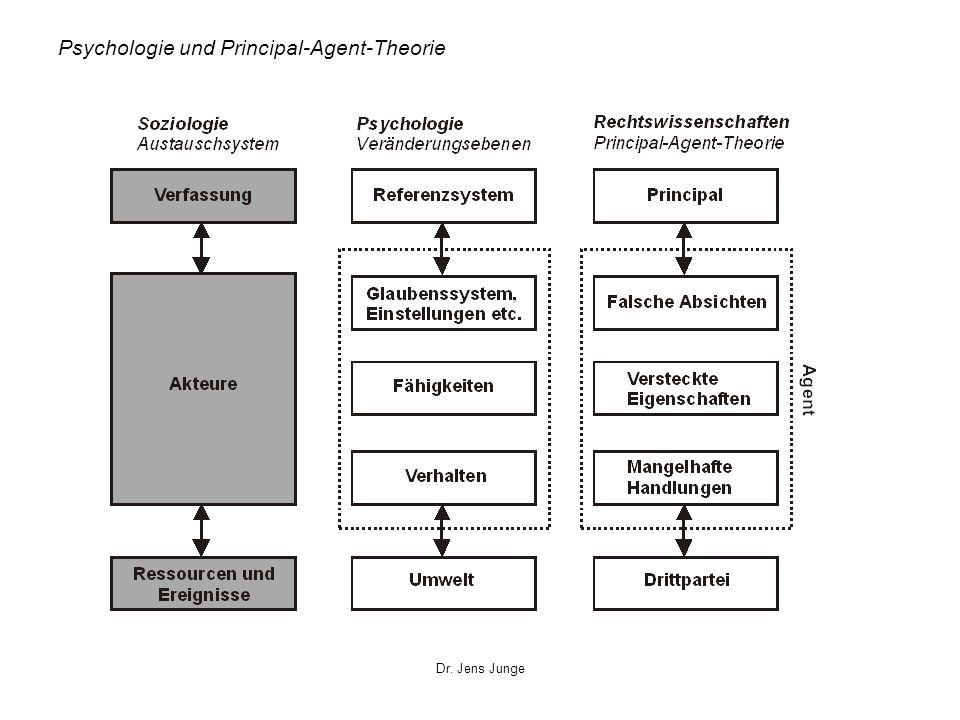 Psychologie und Principal-Agent-Theorie